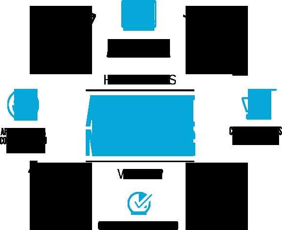 Qu'est-ce que le marketing d'affiliation ?