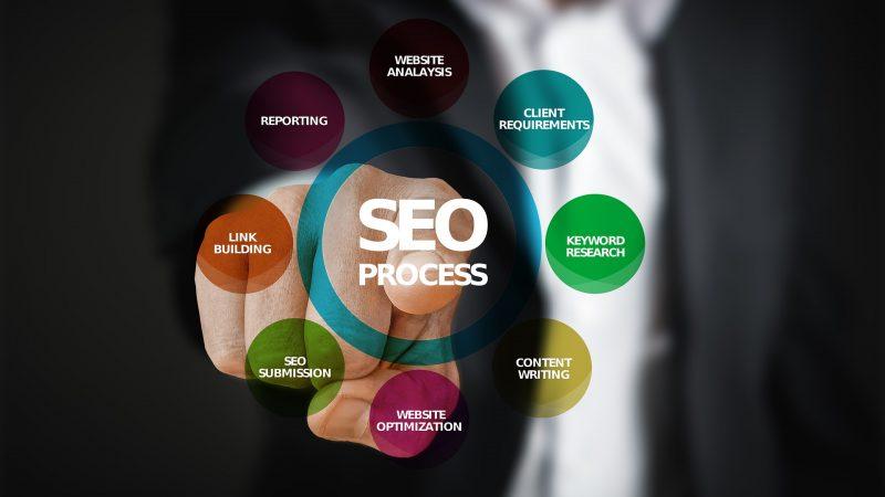 Intégrer le SEO dans votre campagne de marketing en ligne